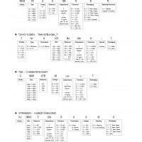 STEVAL-IPMNG5Q,STMicroelectronics,原装现货