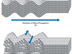 ADI:了解地震信号检测网络的基础知识