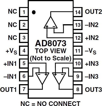 AD8073