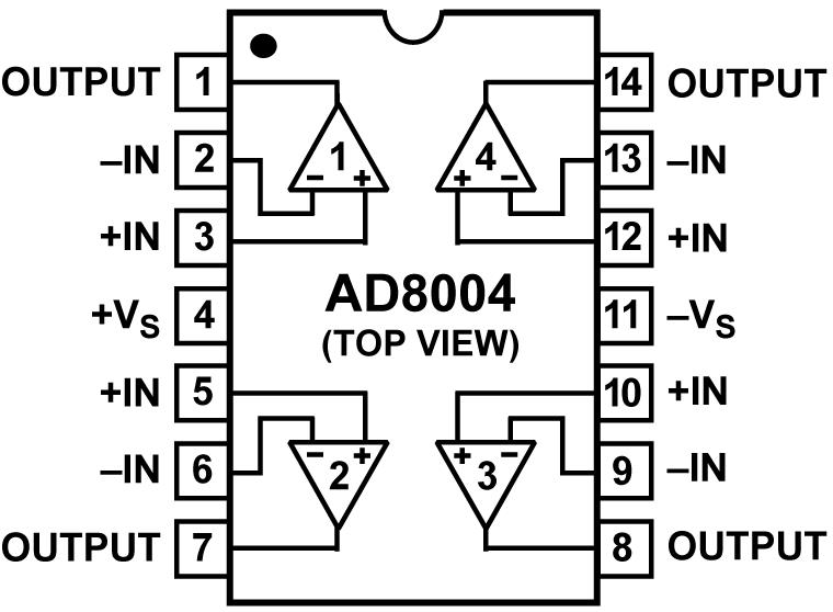 AD8004