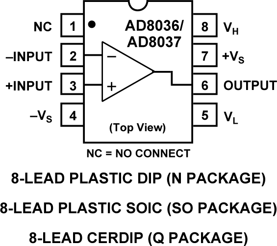 AD8037