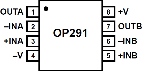 OP291