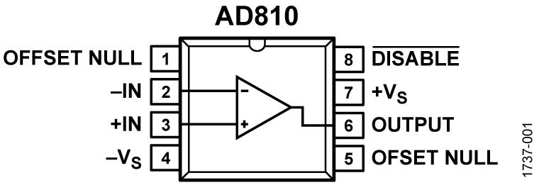 AD810
