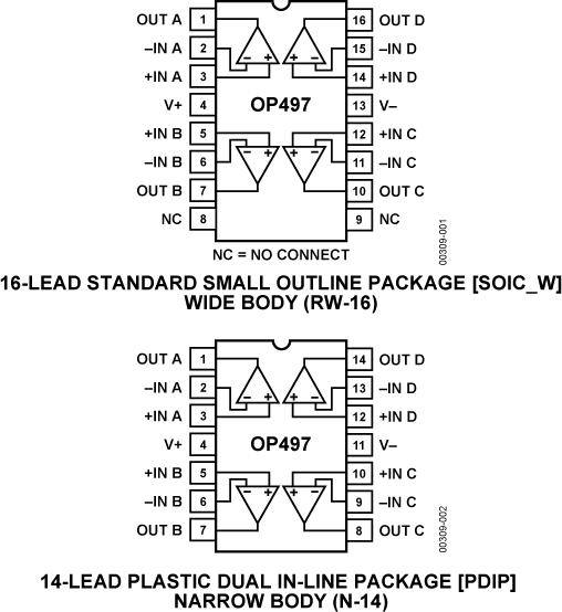 OP497