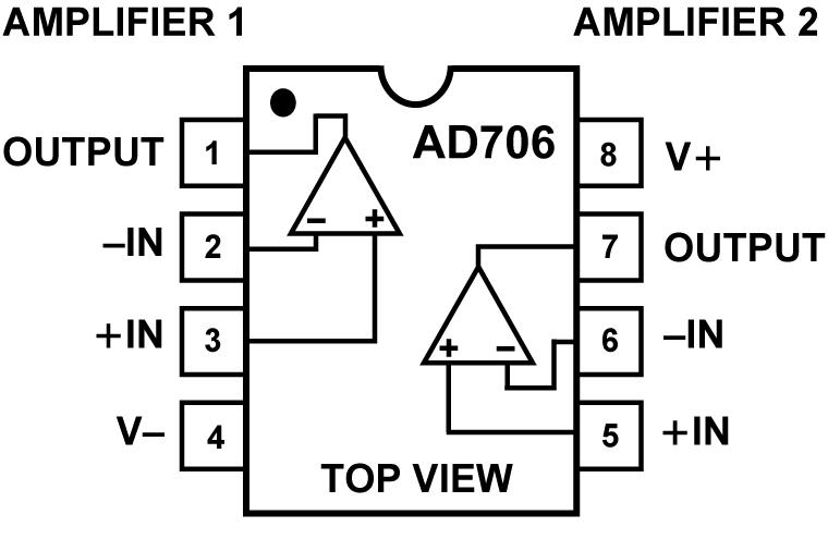 AD706