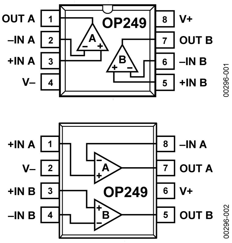 OP249