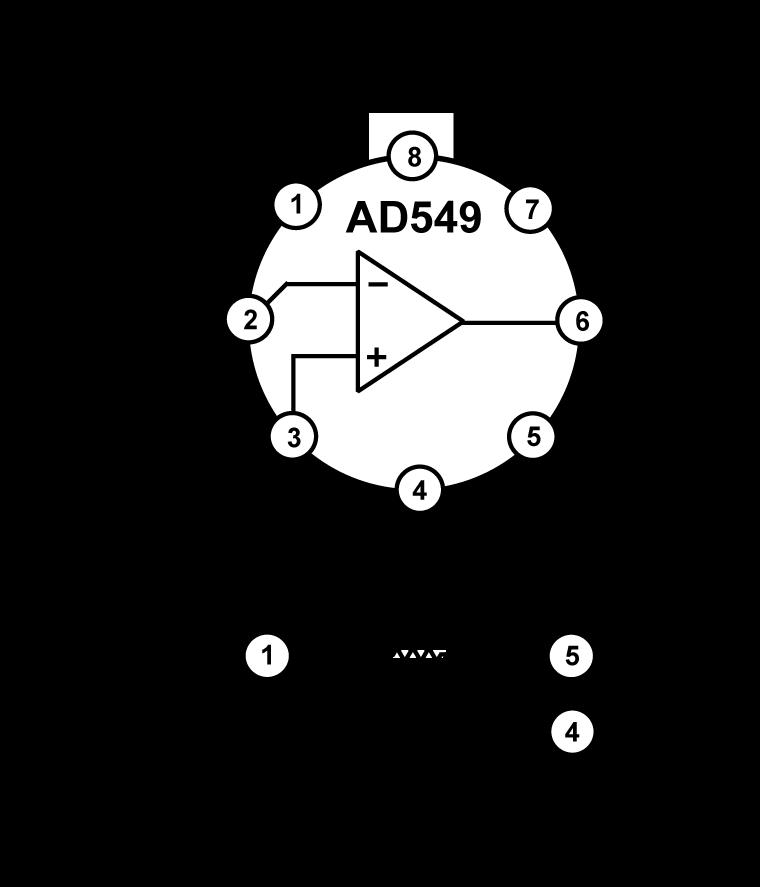 AD549