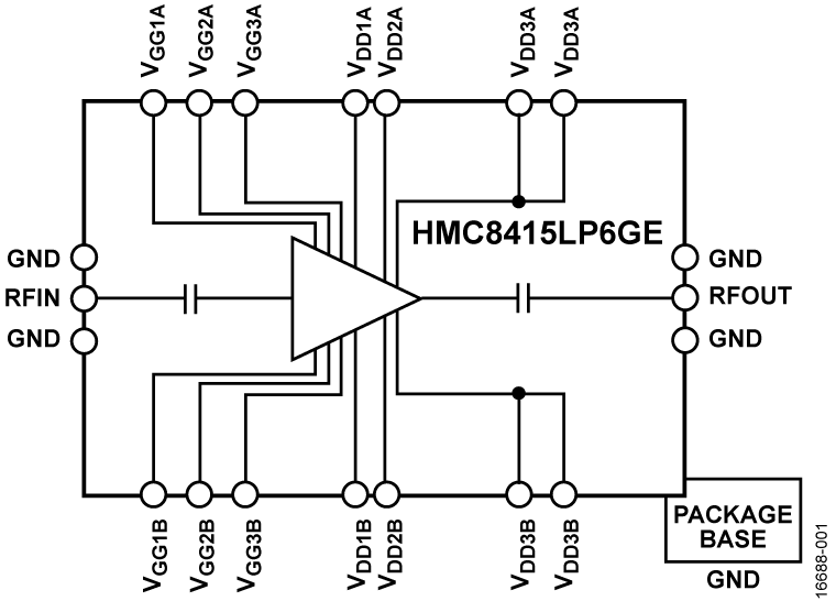 HMC8415
