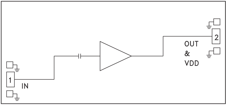 HMC907A-Die