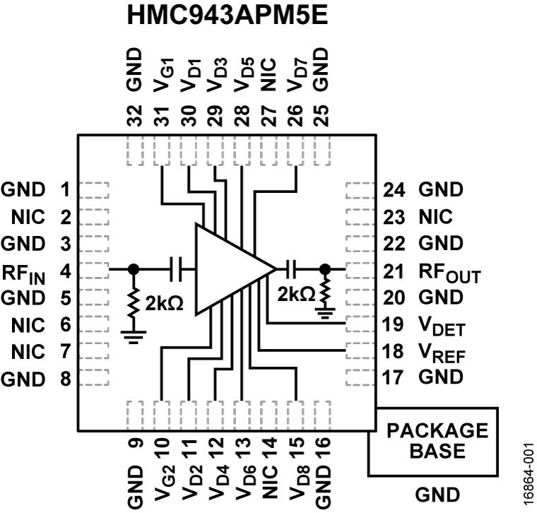 HMC943APM5E
