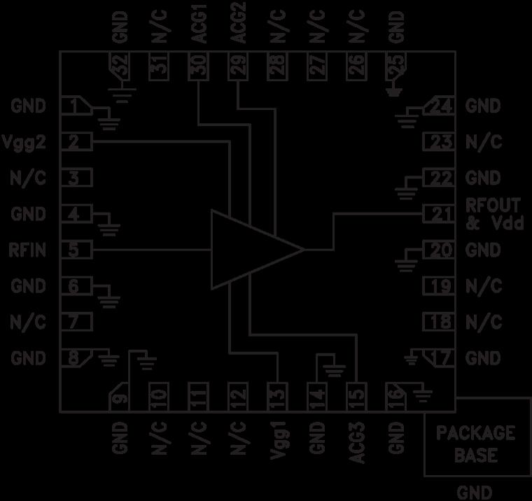 HMC994APM5E