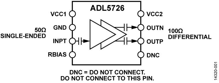 ADL5726