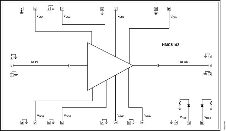 HMC8142