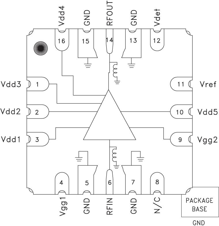 HMC6981