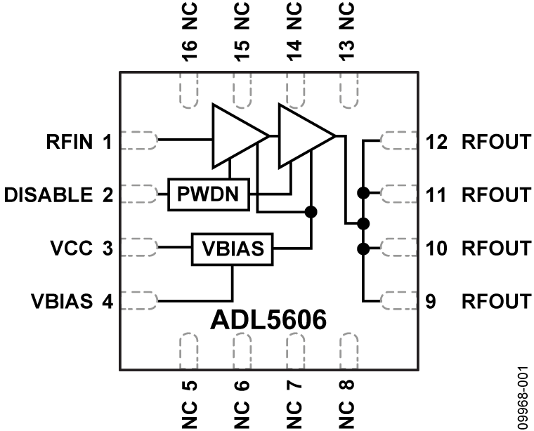 ADL5606