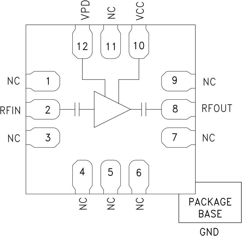 HMC3587