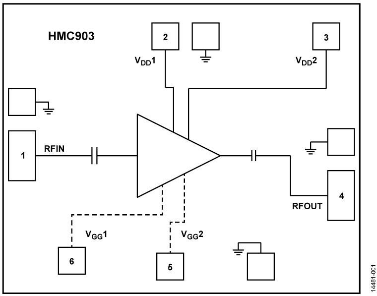 HMC903-Die
