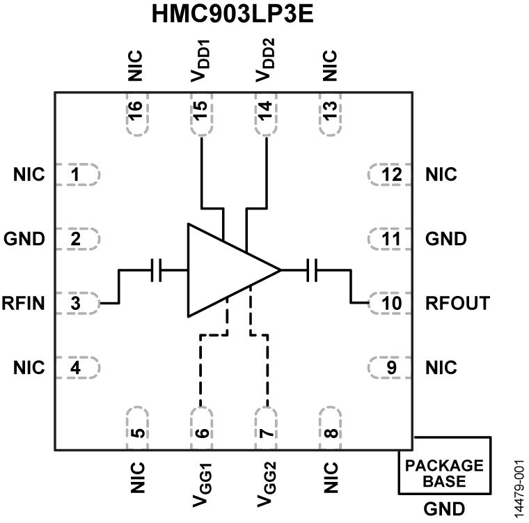 HMC903LP3E