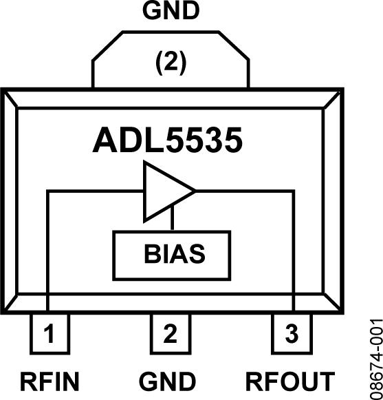 ADL5535