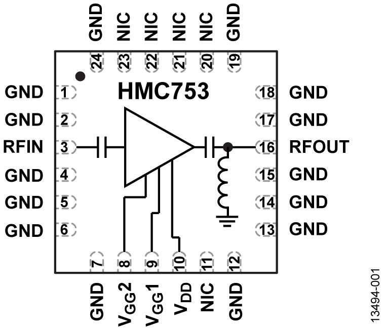 HMC753