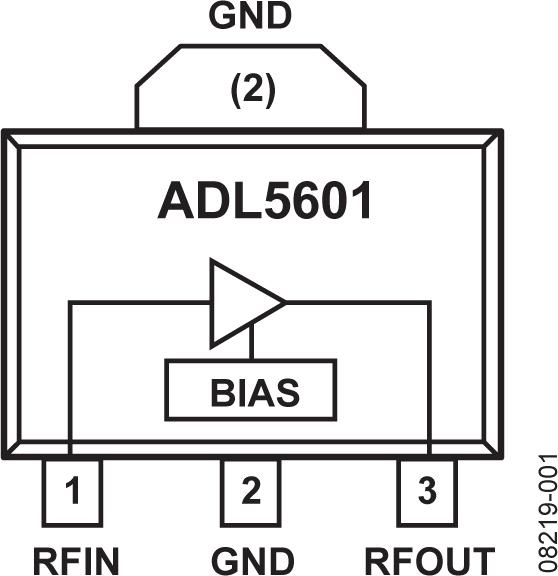 ADL5601