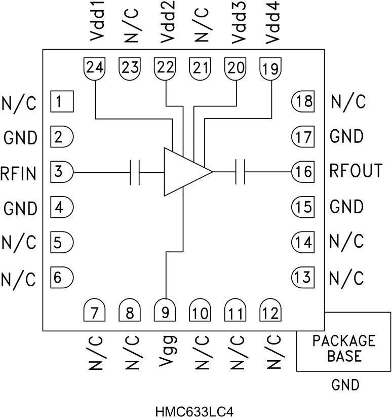 HMC633LC4