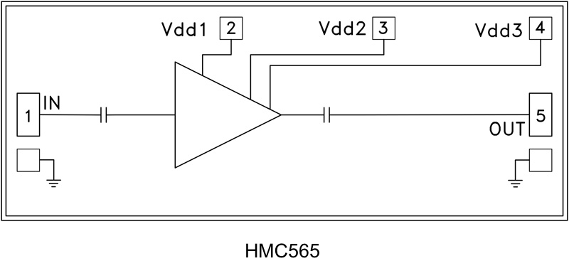 HMC565-Die