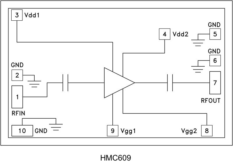 HMC609-Die