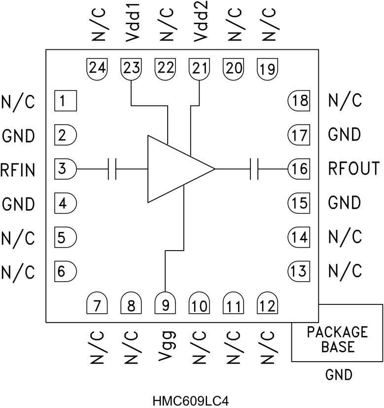 HMC609LC4