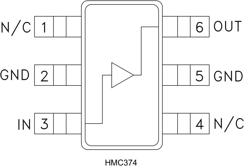 HMC374