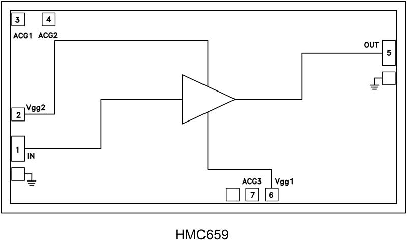 HMC659-Die