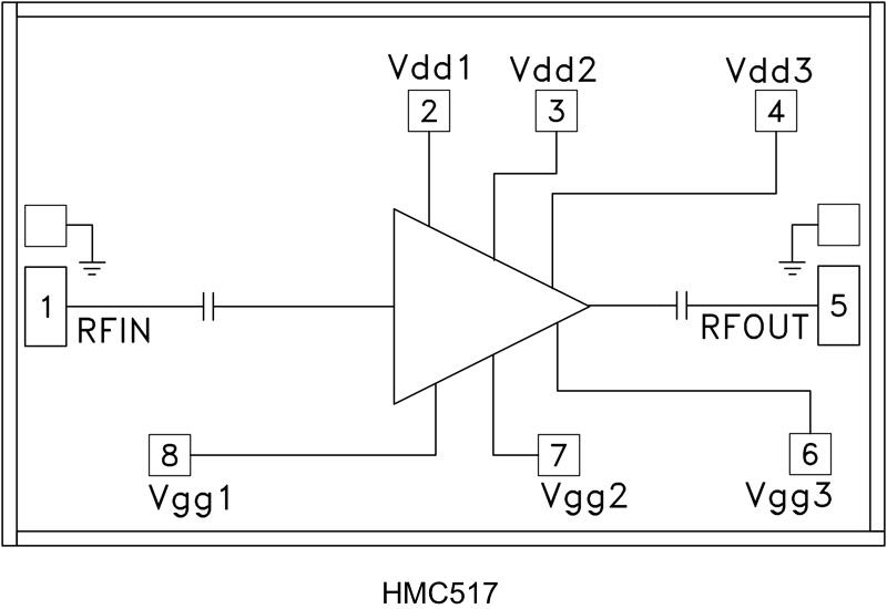 HMC517-Die