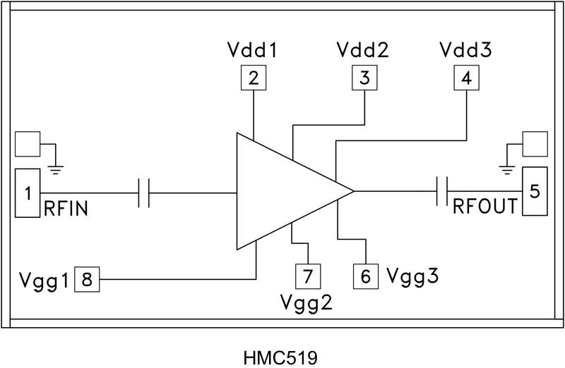 HMC519-Die