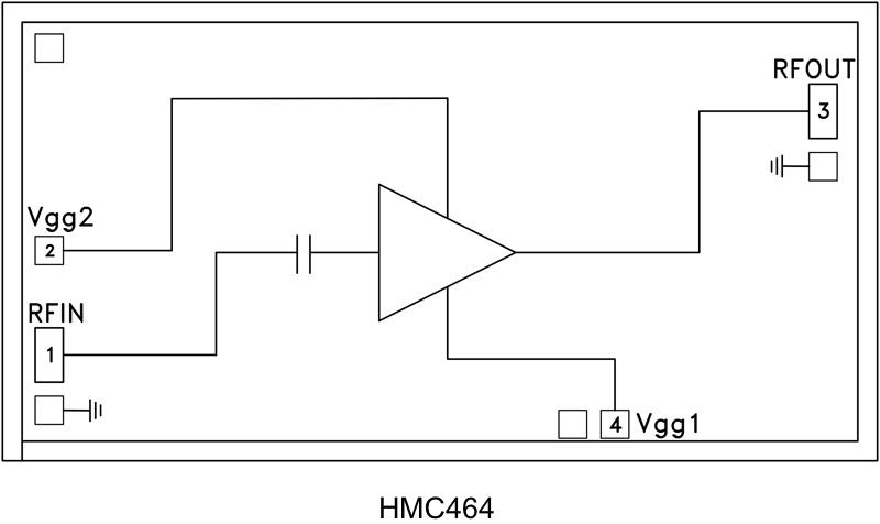 HMC464-Die