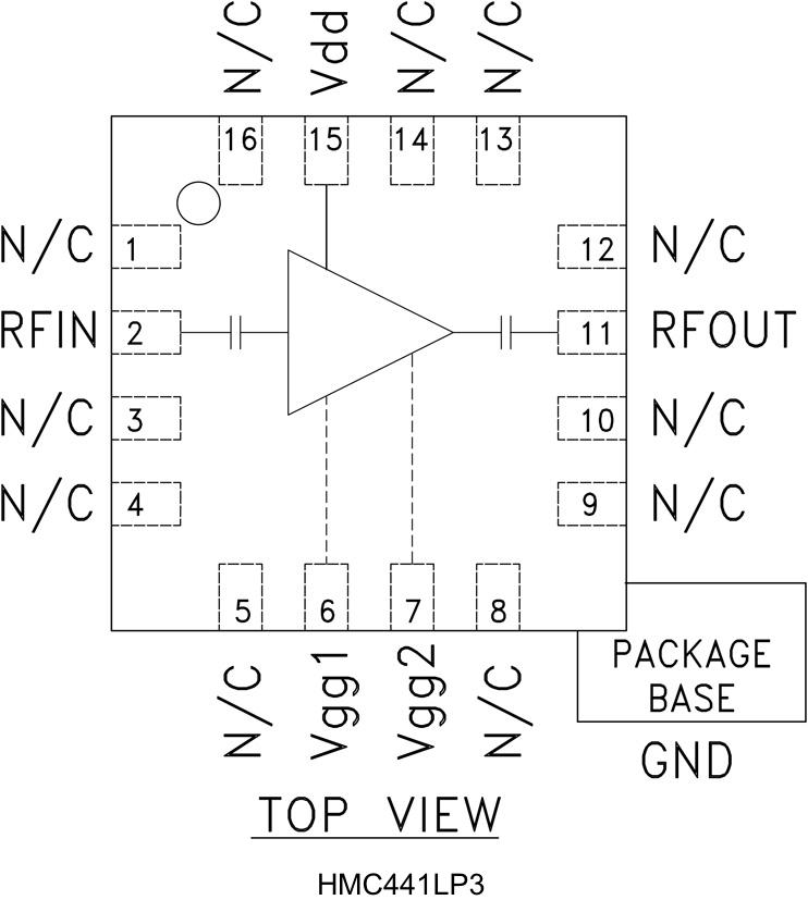 HMC441LP3