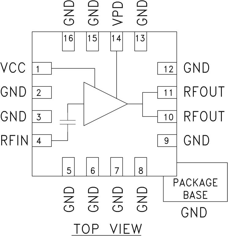 HMC415