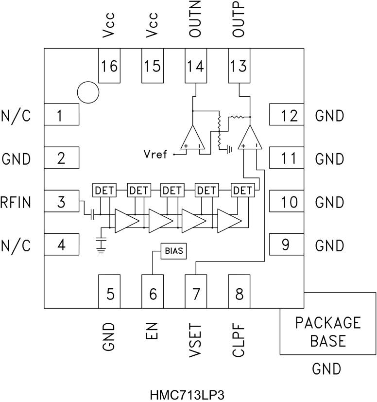 HMC713LP3E