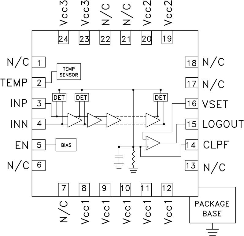 HMC602