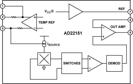 AD22151G