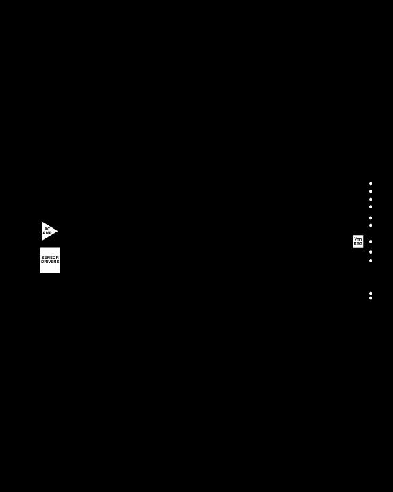 adxl189b