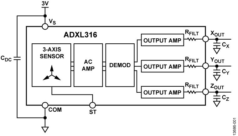 ADXL316