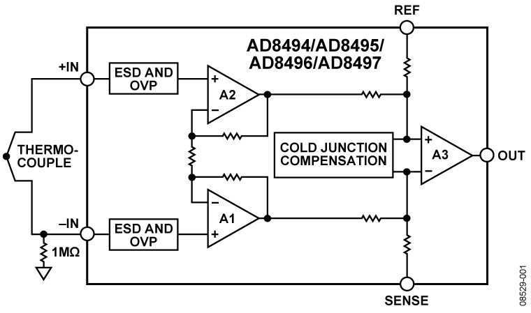 AD8496