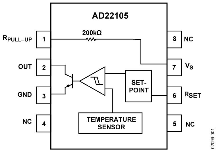 AD22105