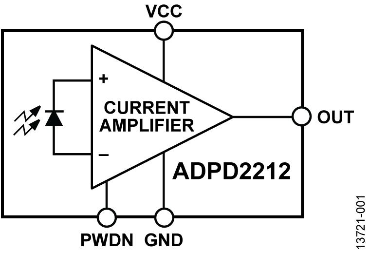 ADPD2212