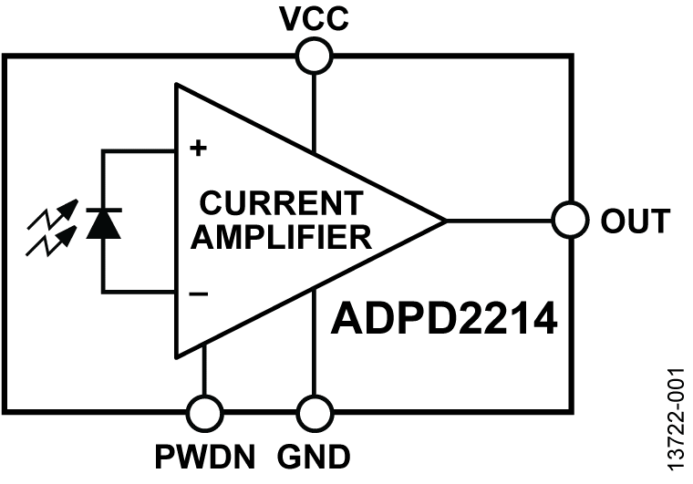 ADPD2214