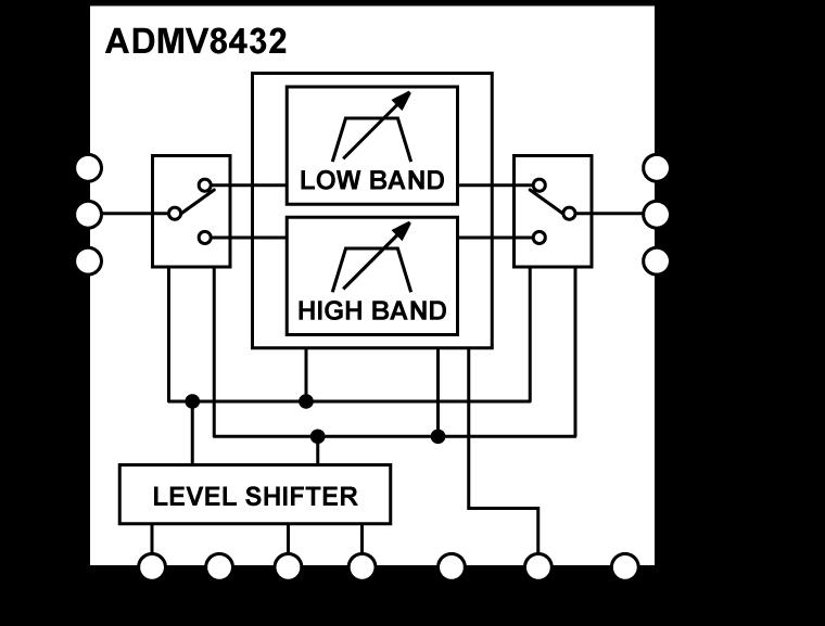 ADMV8432
