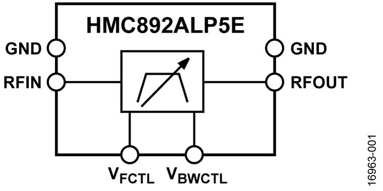 HMC892A