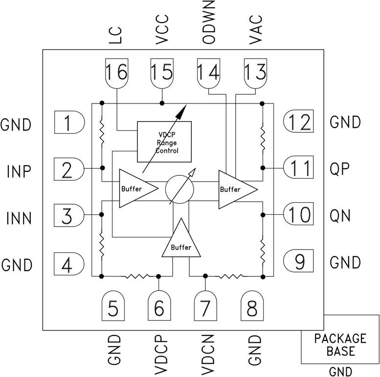 HMC877
