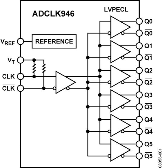ADCLK946