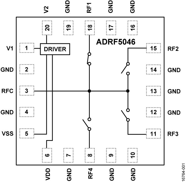 ADRF5046
